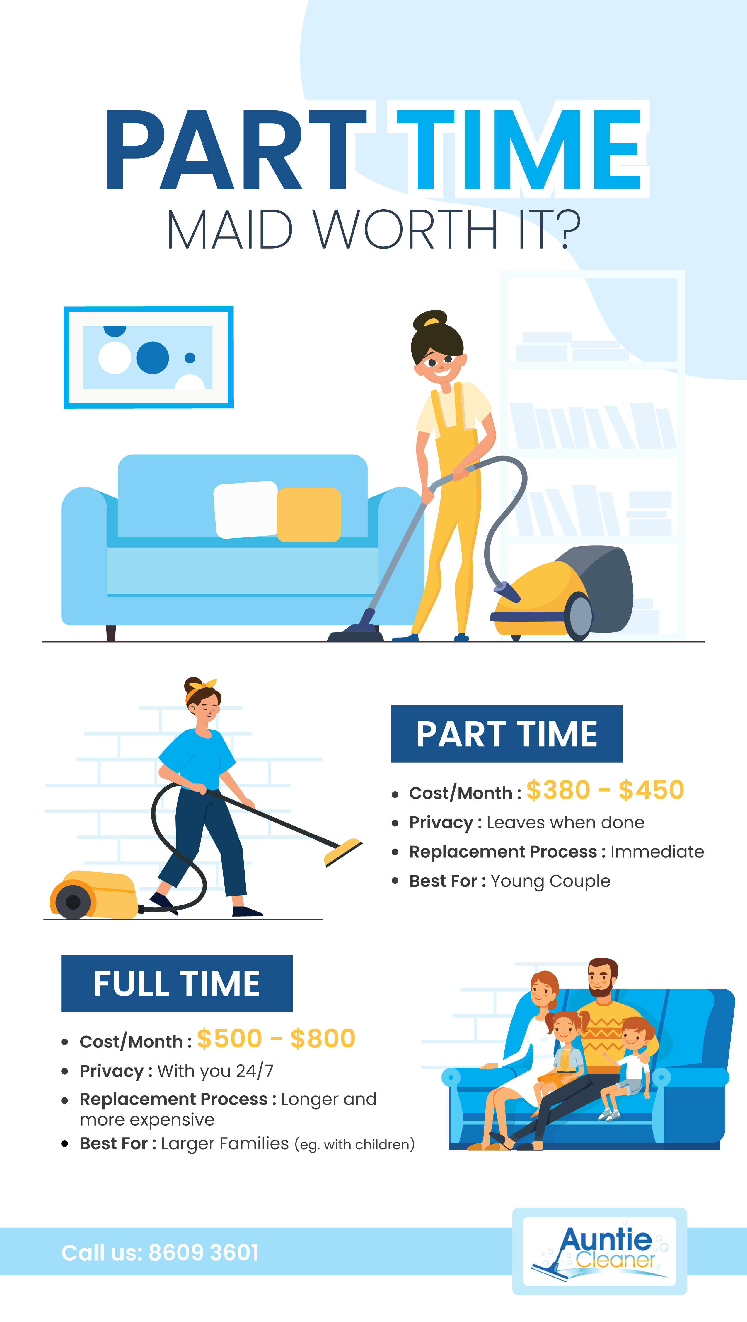 Full time maid or part time maid infographic