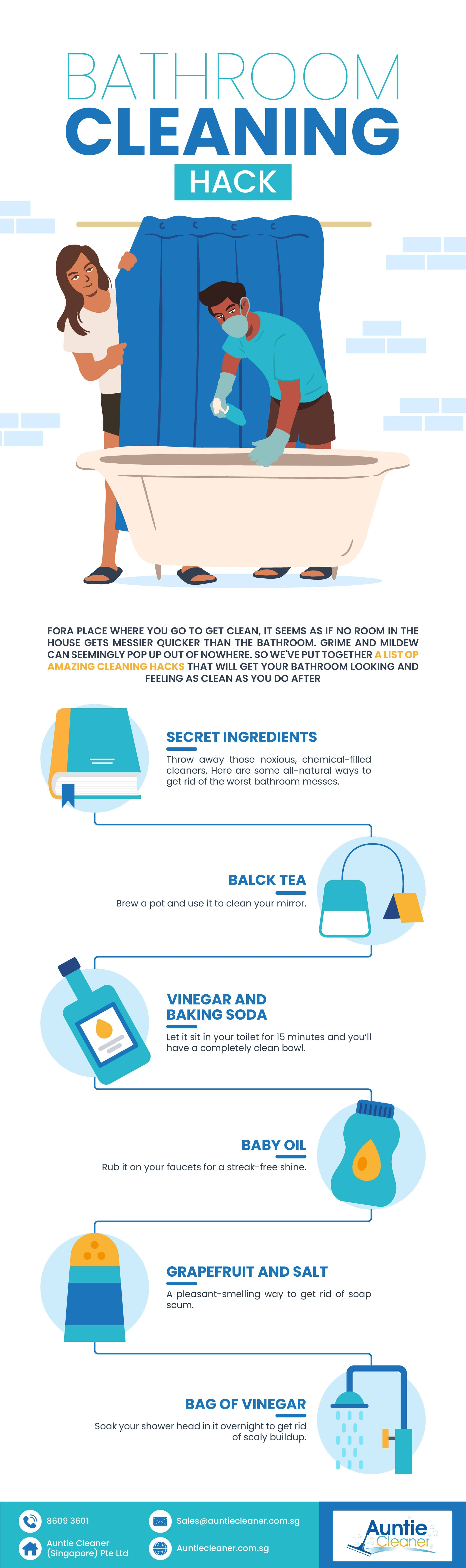 Bathroom Cleaning Infographic